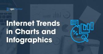 Statistici și Tendințe pe Internet în SUA și la nivel mondial 2020