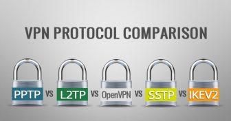 Comparație între protocoalele VPN: PPTP vs L2TP vs OpenVPN vs SSTP vs IKEv2